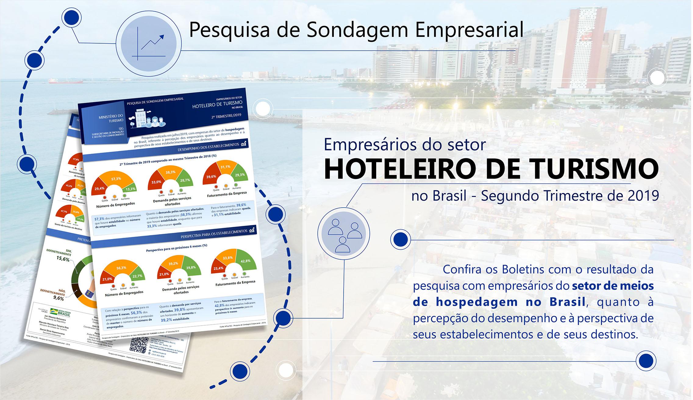 Confira os Boletins da Pesquisa de Sondagem Empresarial - Meios de Hospedagem - 2ª Etapa/2019